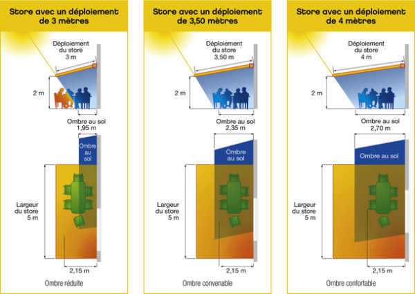 image stores dimensions ombre