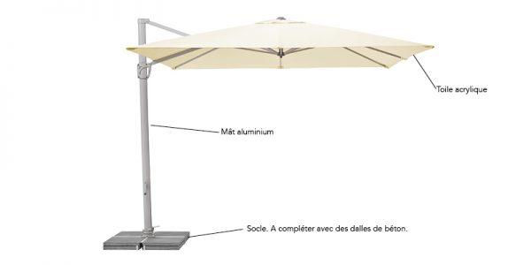 Parasol Suncomfort - schéma